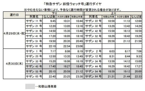 南海電鉄・特急サザン妖怪ウォッチ号・運行ダイヤ